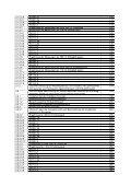 Vorhaben 3608S03011 - DORIS - Bundesamt für Strahlenschutz - Seite 6