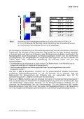 Kurzfassung - MPA / IfW Darmstadt - Seite 3