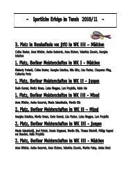 Sportliche Erfolge im Kanupolo 2010/11