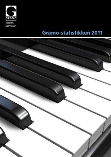 Gramo-statistikken 2011
