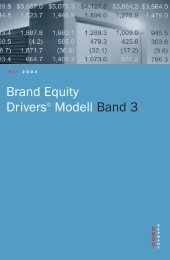 Brand Equity Drivers© Modell Band 3 - Batten & Company