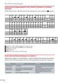 Karlshorst–Ostbahnhof (S 3) kein S-Bahn-Verkehr wegen ... - Seite 6