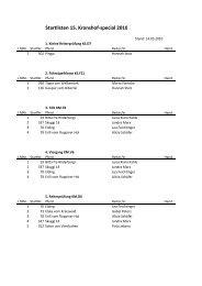 Startlisten 15. Kronshof-special