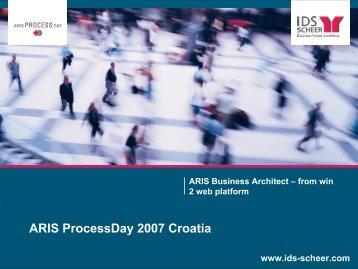 ARIS Platforma - IDS Scheer AG