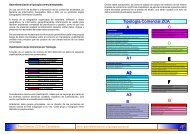 AVENIDA LOS MENCEYES(684'64 mtl) - Candelaria