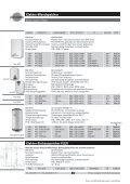 Verkaufspreise - Accum - Seite 6