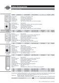 Verkaufspreise - Accum - Seite 7