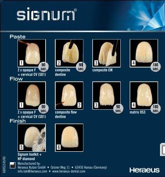 Signum Composite Arbeitskarte - Heraeus Dental