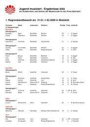 Jugend musiziert - Ergebnisse 2009 - Musikschule für den Kreis ...