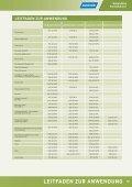 Gebundene Schleifkörper - Seite 7