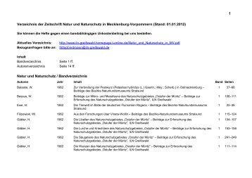Verzeichnis der Zeitschrift Natur und Naturschutz - ILN Greifswald
