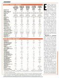 Auto Mai 2012 - Hyundai - Page 3