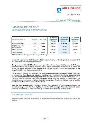 Return to growth in Q1 Solid operating performance