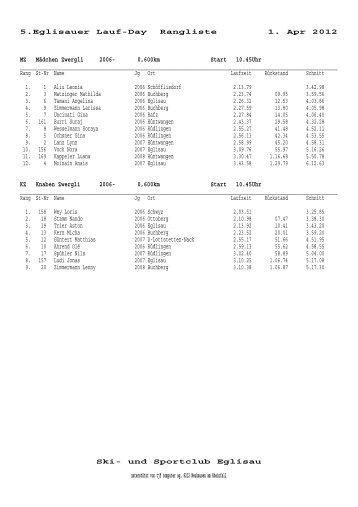 Rangliste 2012 (PDF) - Eglisauer Lauf-Day