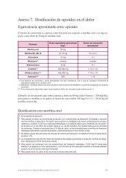 Anexo 7. Dosificación de opioides en el dolor