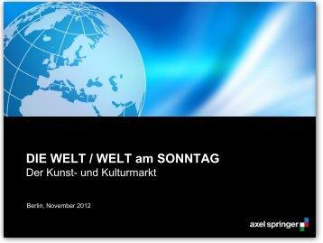 Sonderformat - Axel Springer MediaPilot