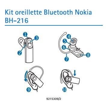 Kit oreillette Bluetooth Nokia BH-216 - File Delivery Service - Nokia