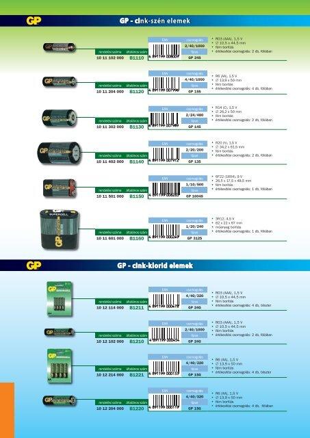 GP elem és lámpa katalogus (MAGYAR)