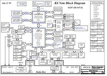 N20A: PENRYN/CANTIGA/ICH9-M BLOCK DIAGRAM