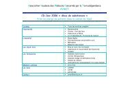 Association Vaudoise des Médecins Concernés par la - Collège ...
