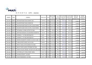 Lista APC marzec.pdf - Hurtownia Multi