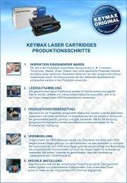 KEYMAX LASER CARTRIDGES PRODUKTIONSSCHRITTE