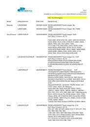 030310 Artikelliste 328_329_333 - D-Parts Mobilphon & Zubehör ...