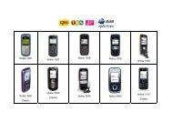 phoneOne M505 phoneOne 3GM602+ Black Berry 9000 ... - AIS Plus