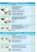 CAVI USB - sysmedi - Page 4