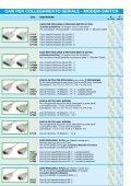 CAVI USB - sysmedi - Page 5