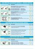 CAVI USB - sysmedi - Page 6