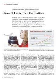 Formel 1 unter den Drehfuttern - Hainbuch GmbH