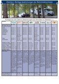 Überblick: Wichtige Bestimmungen der ... - SK Touristik - Seite 2