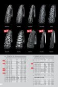 bicycle tire - Bikemania.sk - Page 2