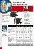 Nettoyeurs haute pression à essence et au diesel ... - Nilfisk-ALTO - Page 4