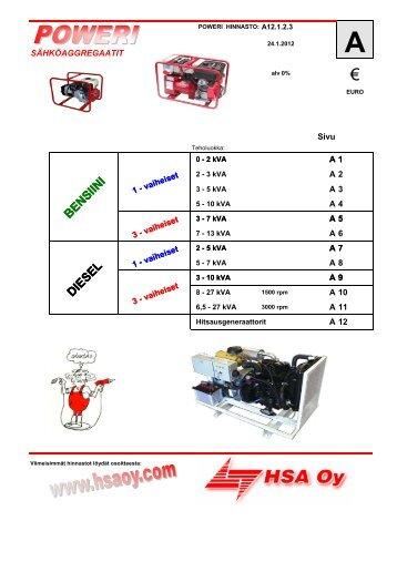 Hinnasto Poweri.20120124123951