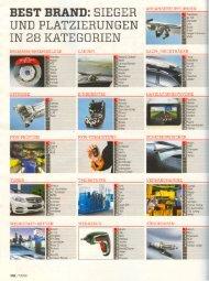 best brand: sieger und platzierungen in 28 kategorien - MTM