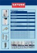 hauptkatalog / general catalog - Basi GmbH - Page 6
