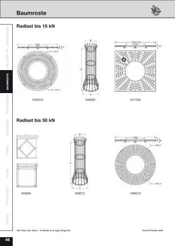 Baumroste Radlast bis 15 kn - Kenda Abwassertechnik
