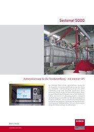Remote I/O PROFI 16 - MiCra Textilveredelung GmbH