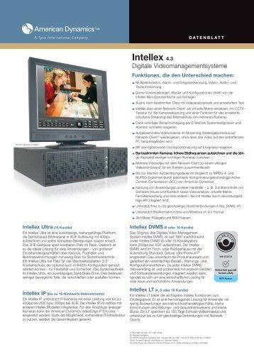 Datenblatt - IP CCTV GmbH