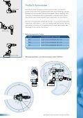 Epson Roboter - Seite 6