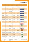 Medien-Auszeichnungen für ORTLIEB-Produkte (2009) - Page 2