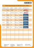 Medien-Auszeichnungen für ORTLIEB-Produkte (2009) - Page 3
