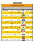 Medien-Auszeichnungen für ORTLIEB-Produkte (2009) - Page 6
