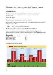 Menschliches Leistungsvermögen / Human Factors - LSV-Siegerland
