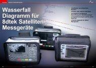 Wasserfall Diagramm für 8dtek Satelliten - TELE-satellite ...