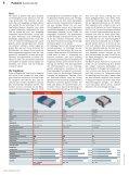 Download Datenblatt - Antennen - Seite 6
