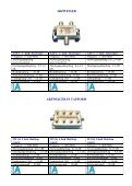 CATV-SYSTEME - Seite 2