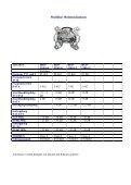 CATV-SYSTEME - Seite 6